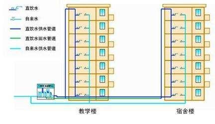 商务优选!安徽金骐电子科技有限公司采购滤中滤开水器